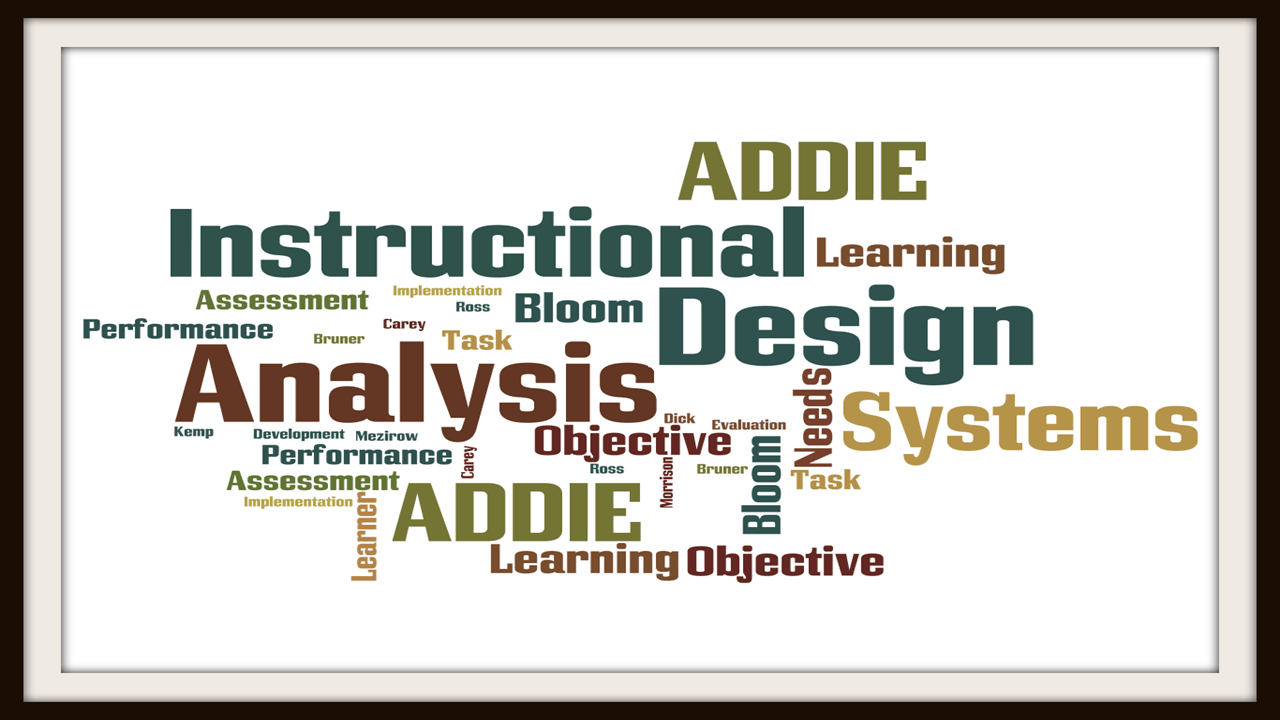 Instructional Design Wordle AnibalPachecoIT
